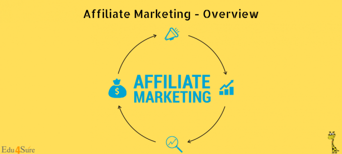 Affiliate Marketing - Overview