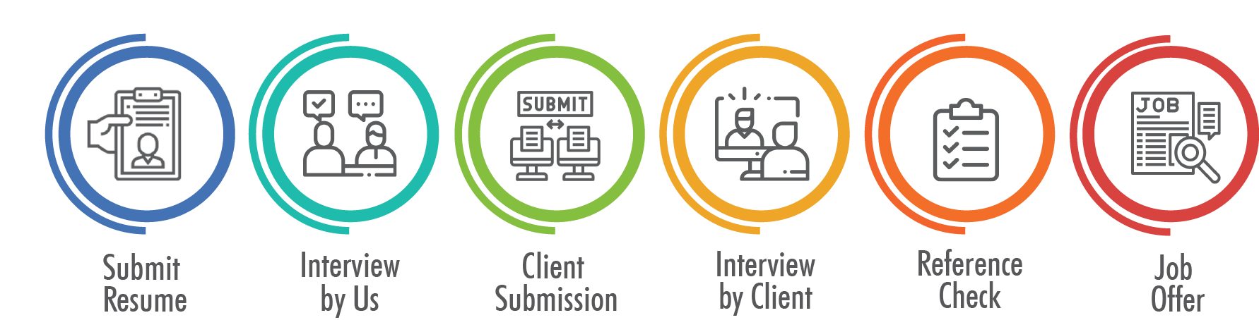 Graphics-Job-Seeker-edu4sure