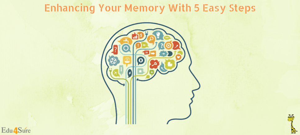 Enhancing Your Memory With 5 Easy Steps